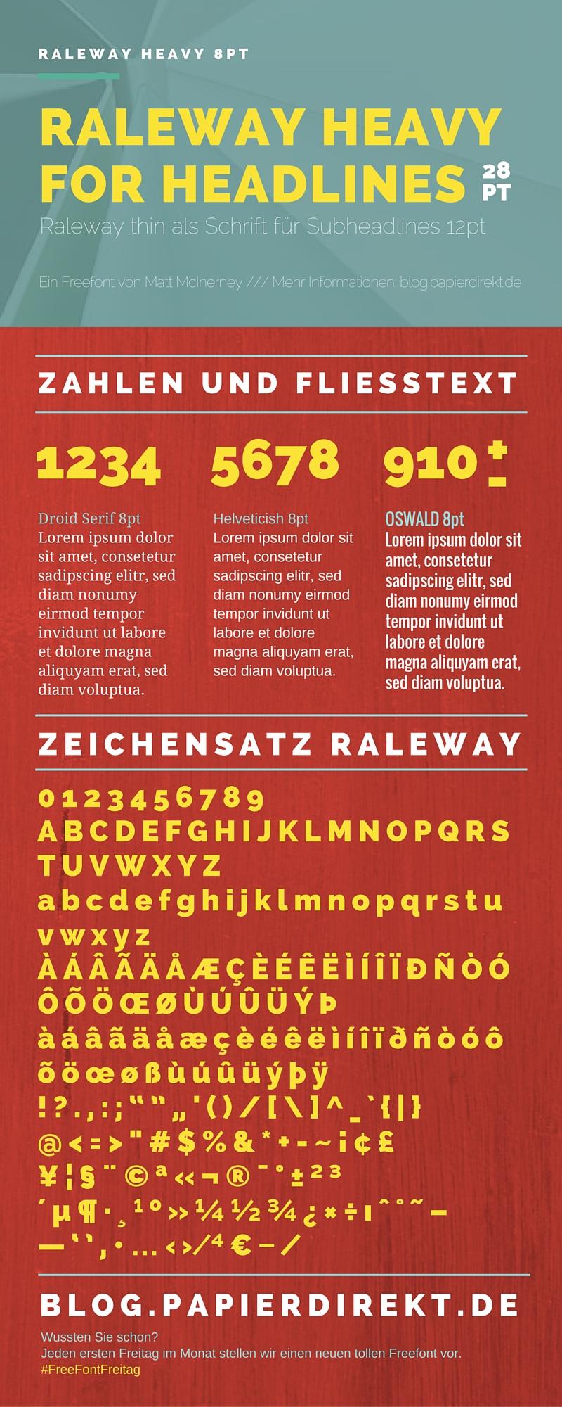 Raleway – Displayfont für Headlines und großflächige Typografie. /// Ein Freefont in neun Schriftschnitten von Matt McInerney und Pablo Impallari. /// Jetzt am #FreeFontFreitag auf blog.papierdirekt.de