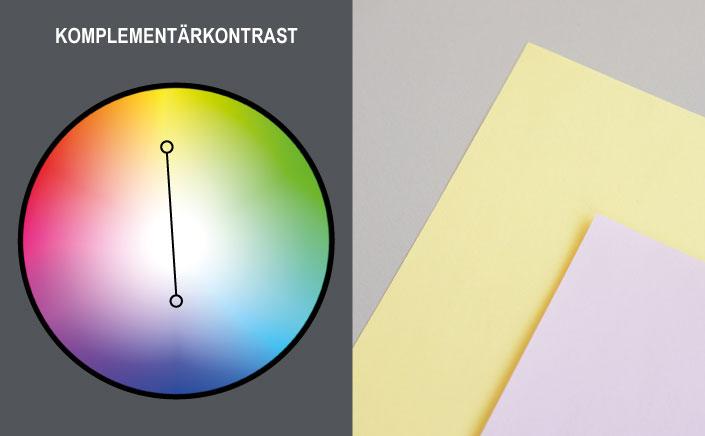 Heute stellen wir im Papier Direkt Blog die Papiersorte Trophée Pastell von Clairefontaine vor. Ein tolles Druckpapier in sanften Farben und mit vielen Kombinationsmöglichkeiten. Schaubild Komplementärkontrast. Jetzt auf blog.papierdirekt.de