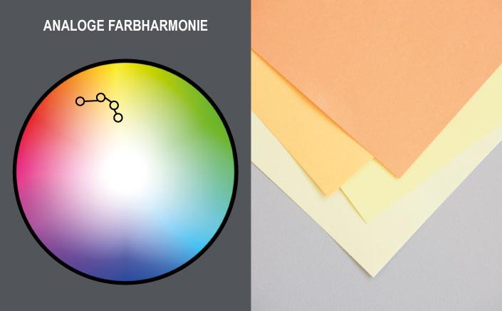 Heute stellen wir im Papier Direkt Blog die Papiersorte Trophée Pastell von Clairefontaine vor. Ein tolles Druckpapier in sanften Farben und mit vielen Kombinationsmöglichkeiten. Schaubild analoge Farbharmonie. Jetzt auf blog.papierdirekt.de
