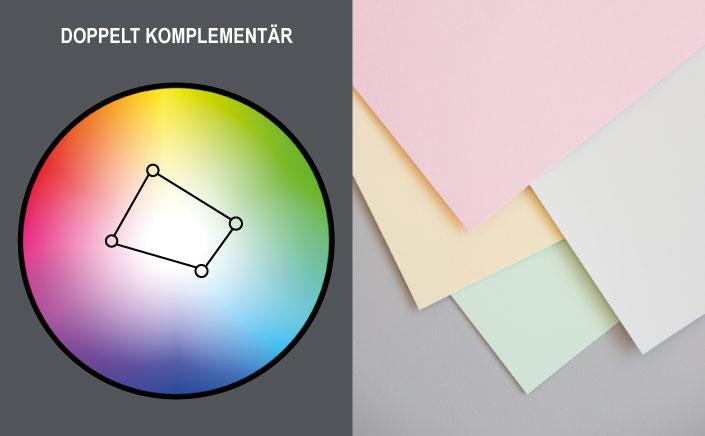 Heute stellen wir im Papier Direkt Blog die Papiersorte Trophée Pastell von Clairefontaine vor. Ein tolles Druckpapier in sanften Farben und mit vielen Kombinationsmöglichkeiten. Schaubild Doppelkomplementärkontrast. Jetzt auf blog.papierdirekt.de