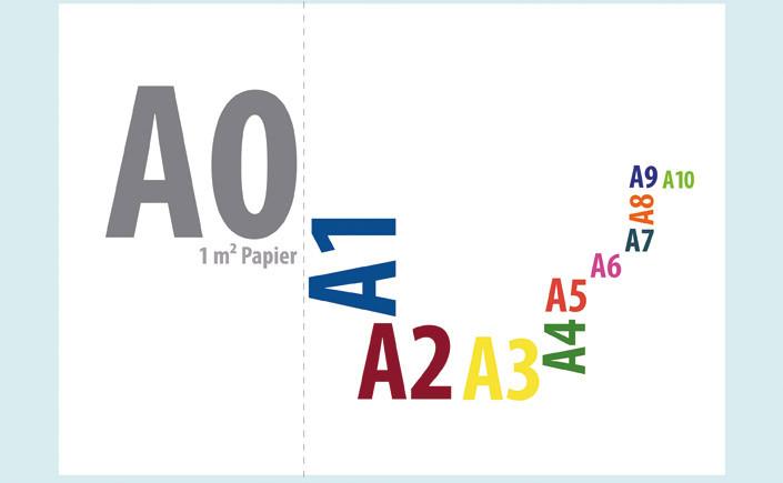 papierdirekt-spickzettel-papierformate-titel