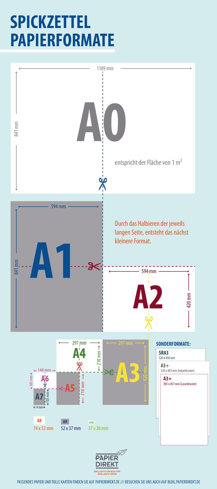 Übersicht DIN Formate von DIN A0 über DIN A4 und DIN A3 bis zu DIN A10